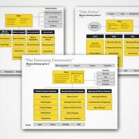 Massey Web Process Sitemaps 680x453